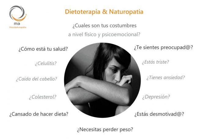 Mtres Psiconaturopatia y dietoterapia Esplugues